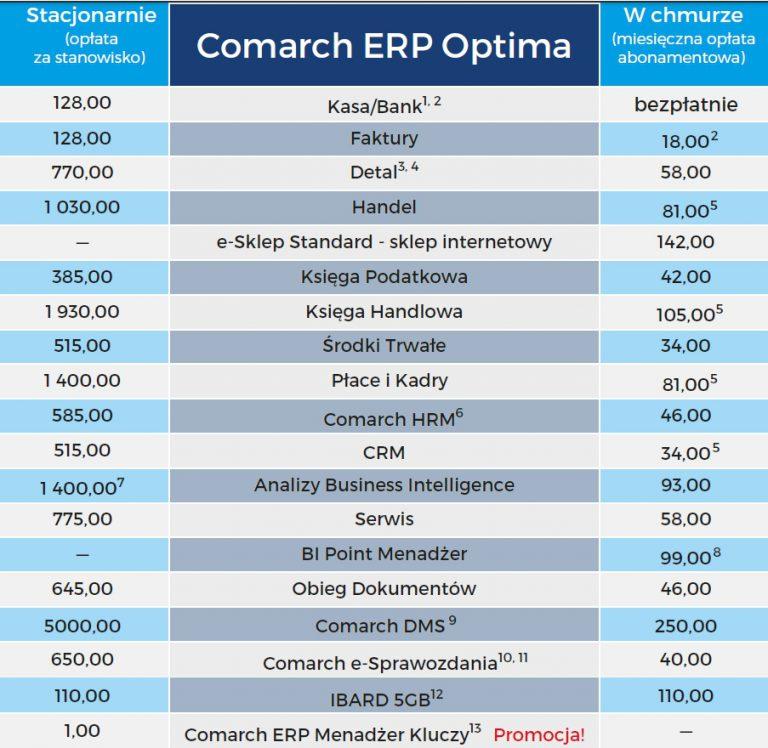 Cennik programu Comarch Optima