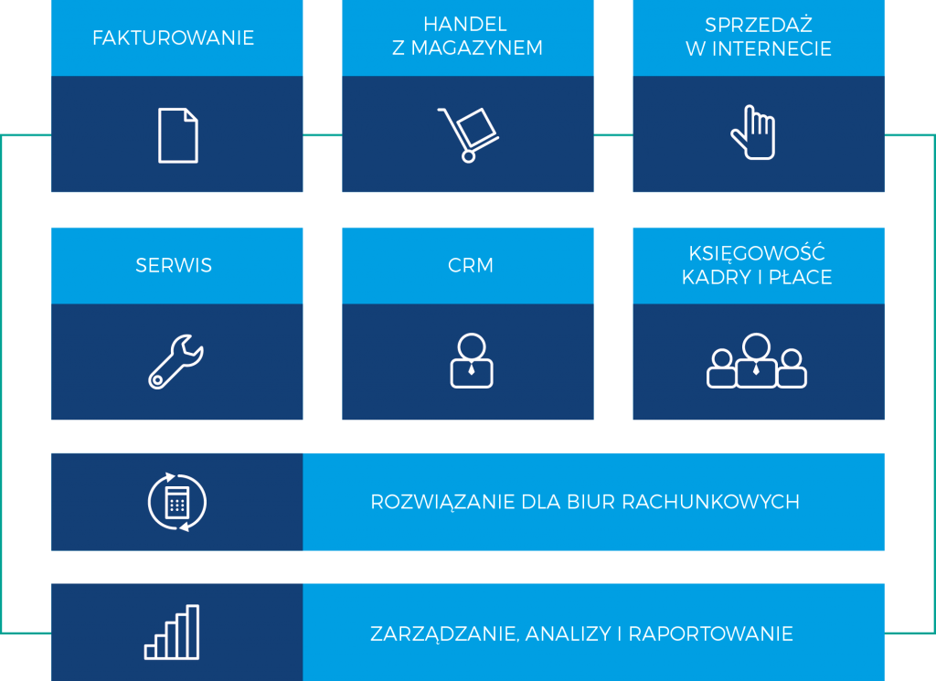 comarch erp optima moduły