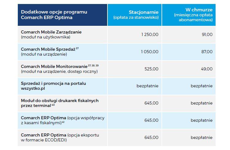 ceny program comarch optima